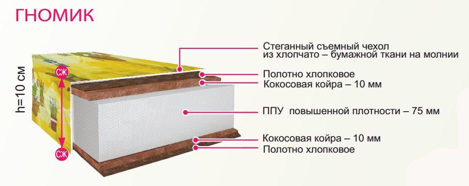 Матрас детский ортопедический Гномик 140Х70